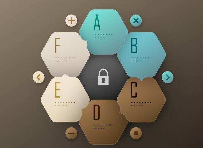 淘宝开店基本流程是什么