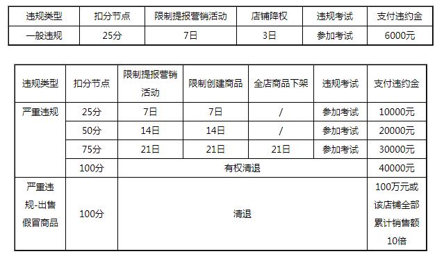京东商家助力12.12,小白运营干货指南!