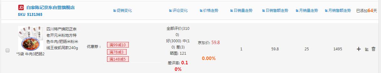 京东商家店铺运营定位及数据合理利用!