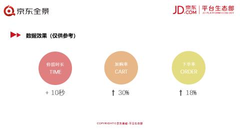 京东商家主图的用法你真的了解了吗?