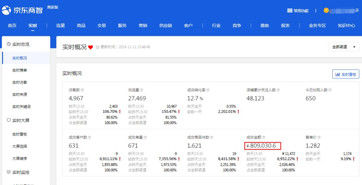 京东商家app搜索双12打标来啦 & 如何筹备一场赚钱的大促活懂